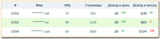 http://www.trustlink.ru/assets/subscribe/30065/pic01.png