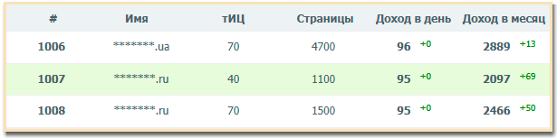 http://www.trustlink.ru/assets/subscribe/30065/pic06.png